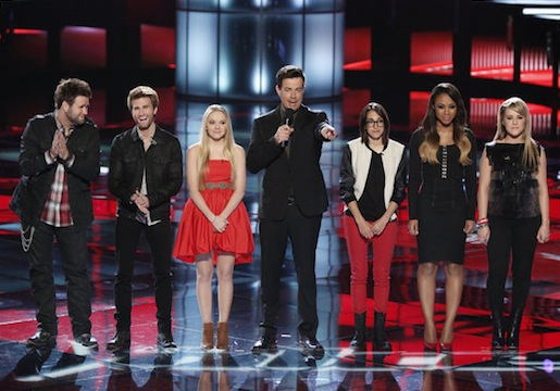 The Voice Top 5 Results Recap