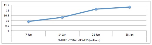 EmpireViewers