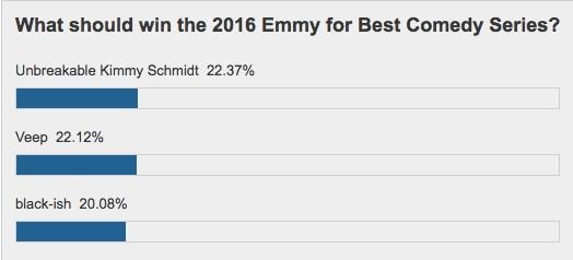 emmys-poll-comedy
