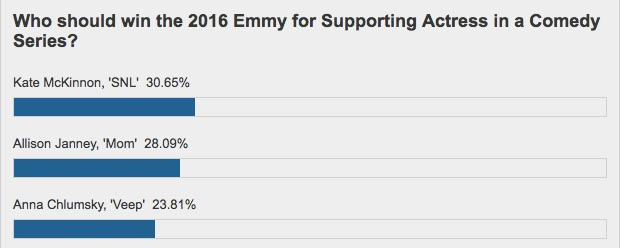 emmys-poll-suppress-comedy