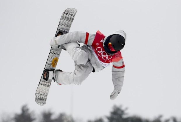 Winter Olympics TV Ratings